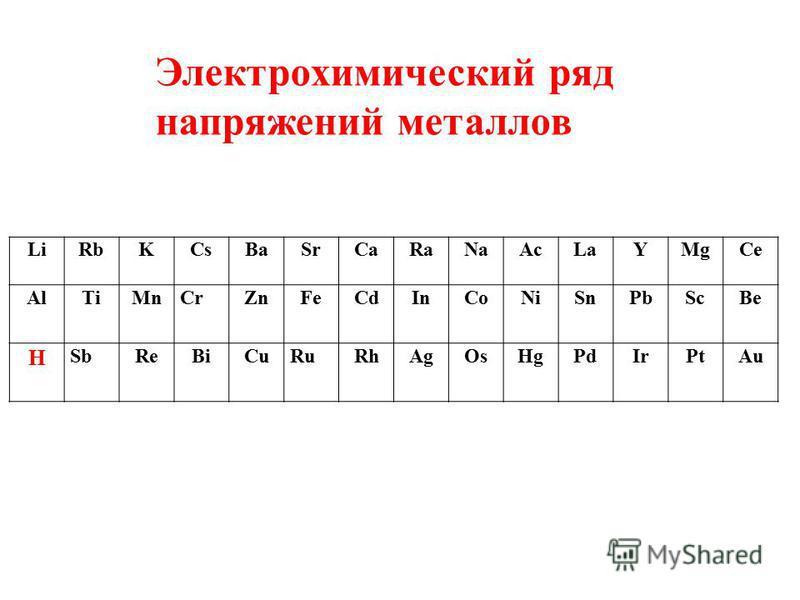 LiRbKCsBaSrCaRaNaAcLaYMgCe AlTiMnCrZnFeCdInCoNiSnPbScBe H SbReBiCuRuRhAgOsHgPdIrPtAu Электрохимический ряд напряжений металлов