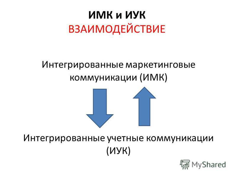 ИМК и ИУК ВЗАИМОДЕЙСТВИЕ Интегрированные маркетинговые коммуникации (ИМК) Интегрированные учетные коммуникации (ИУК)