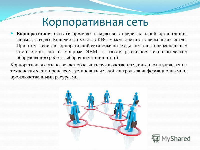 Корпоративная сеть Корпоративная сеть (в пределах находятся в пределах одной организации, фирмы, завода). Количество узлов в КВС может достигать нескольких сотен. При этом в состав корпоративной сети обычно входят не только персональные компьютеры, н
