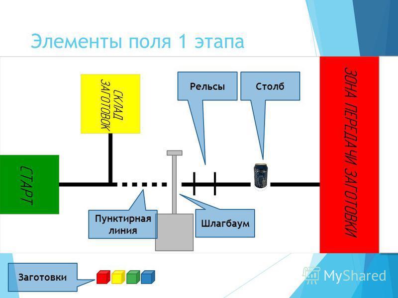 Элементы поля 1 этапа Столб Рельсы Шлагбаум Заготовки Пунктирная линия