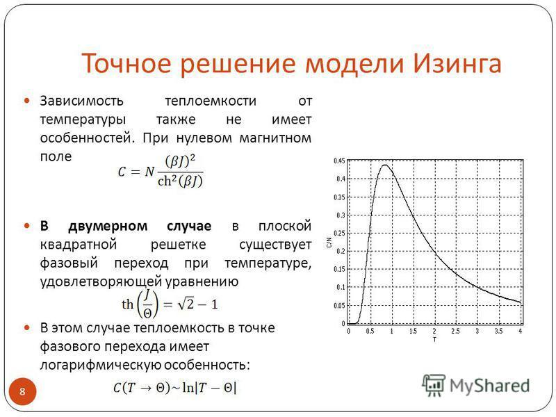 Точное решение модели Изинга Зависимость теплоемкости от температуры также не имеет особенностей. При нулевом магнитном поле В двумерном случае в плоской квадратной решетке существует фазовый переход при температуре, удовлетворяющей уравнению В этом