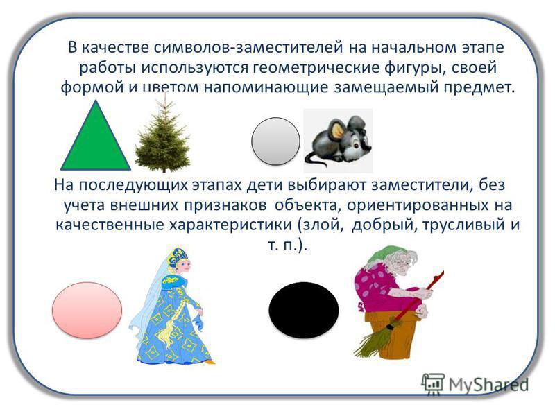В качестве модели связного высказывания может быть представлена полоска разноцветных кругов – пособие Логико-малыш В качестве символов-заместителей на начальном этапе работы используются геометрические фигуры, своей формой и цветом напоминающие замещ