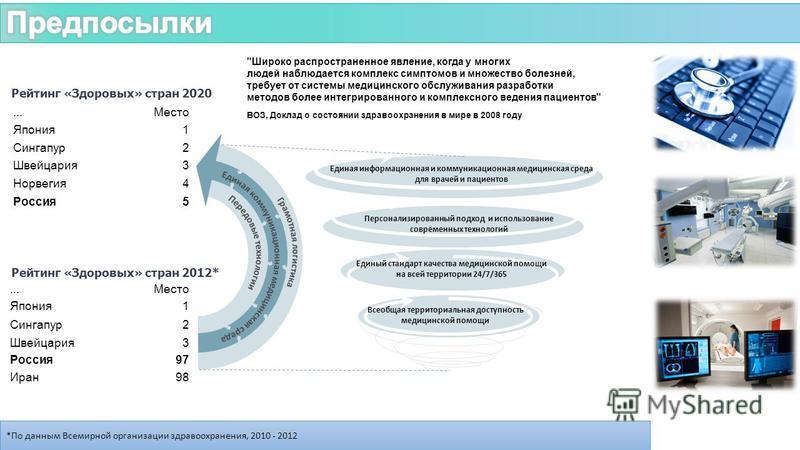 *По данным Всемирной организации здравоохранения, 2010 - 2012 Всеобщая территориальная доступность медицинской помощи Персонализированный подход и использование современных технологий Единая информационная и коммуникационная медицинская среда для вра