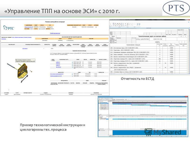 «Управление ТПП на основе ЭСИ» с 2010 г. Пример технологической инструкции и циклогарммы тех. процесса Отчетность по ЕСТД