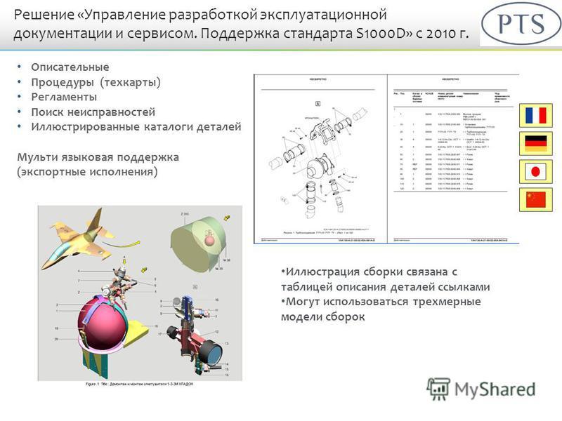 Описательные Процедуры (техкарты) Регламенты Поиск неисправностей Иллюстрированные каталоги деталей Мульти языковая поддержка (экспортные исполнения) Решение «Управление разработкой экспоуатационной документации и сервисом. Поддержка стандарта S1000D