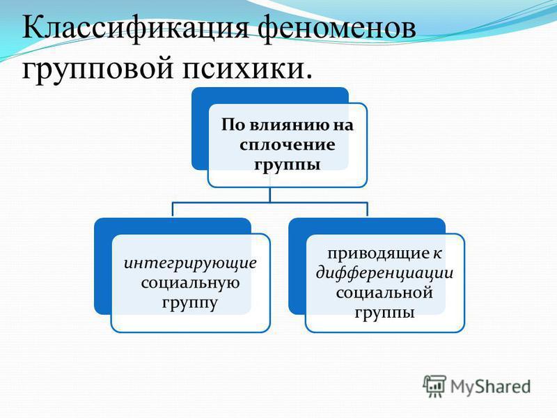 Классификация феноменов групповой психики. По влиянию на сплочение группы интегрирующие социальную группу приводящие к дифференциации социальной группы