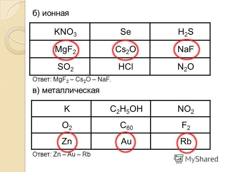 б) ионная Ответ: MgF 2 – Cs 2 O – NaF. в) металлическая Ответ: Zn – Au – Rb KNO 3 SeH2SH2S MgF 2 Cs 2 ONaF SO 2 HClN2ON2O KC 2 H 5 OHNO 2 O2O2 C 60 F2F2 ZnAuRb