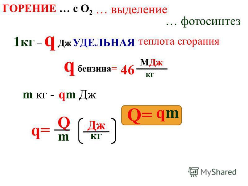 Калориметр = термос 20 0 С 85 0 С 25 0 С 250С250С Qвыдел. = Q поглощен. З.С.Э. телом Водой и… Q ТЕЛА = Q ВОДЫ + Q КАЛОРИМ. с воды m воды (25 0 - 20 0 ) t0t0 t минуты 20 0 25 0 = с тела m тела 85 0 (85 0 - 25 0 ) m тела =200 г m воды =600 г с тела 0,2