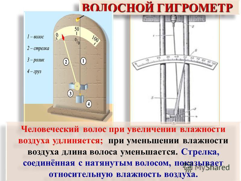 ВЛАЖНОСТЬ = содержание пара в воздухе… относительная… абсолютная… = n пара 1 = = n1n1 nн 1nн 1 p 1 pн 1pн 1 -парциальное давление данного газа при t 1 =100% (насыщенный) 1. волосяной гигрометр 3. Ме гигрометр ( t РОСЫ ) 2. психрометр v=f(1- ) ( t МОК