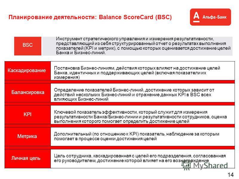 BSC Инструмент стратегического управления и измерения результативности, представляющий из себя структурированный отчет о результатах выполнения показателей (KPI и метрик), с помощью которых оценивается достижение целей Банка и Бизнес-линий. Каскадиро