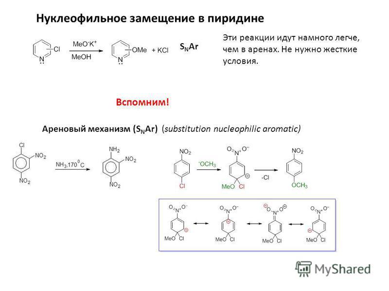 Нуклеофильное замещение в пиридине S N Ar Вспомним! Ареновый механизм (S N Ar) (substitution nucleophilic aromatic) Эти реакции идут намного легче, чем в аренах. Не нужно жесткие условия.