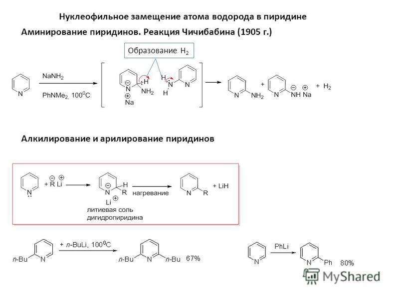 Нуклеофильное замещение атома водорода в пиридине Аминирование пиридинов. Реакция Чичибабина (1905 г.) Алкилирование и арилирование пиридинов Образование Н 2