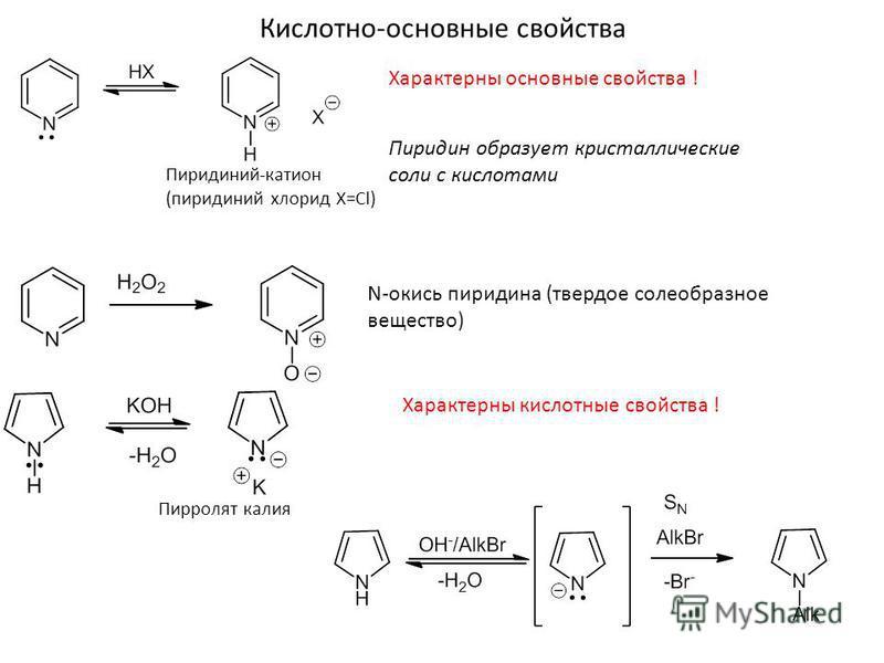 Кислотно-основные свойства Пиридиний-катион (пиридиний хлорид X=Cl) Характерны основные свойства ! Пирролят калия Характерны кислотные свойства ! Пиридин образует кристаллические соли с кислотами N-окись пиридина (твердое солеобразное вещество)