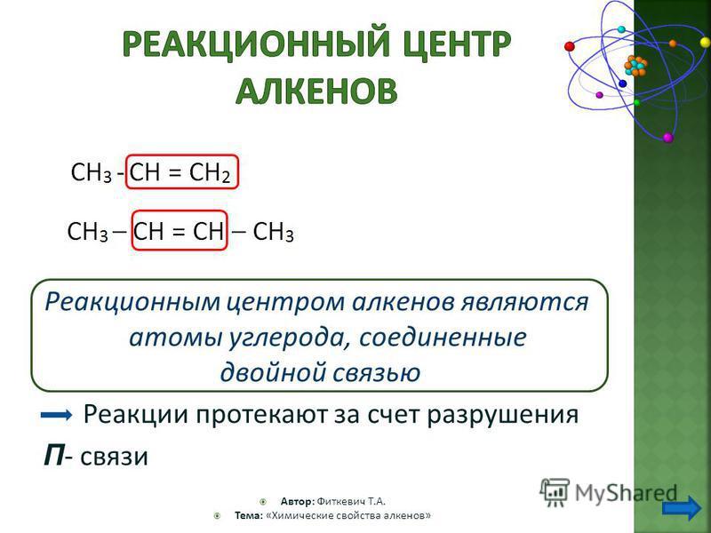 Реакционным центром алкенов являются атомы углерода, соединенные двойной связью Реакции протекают за счет разрушения П - связи Автор: Фиткевич Т.А. Тема: «Химические свойства алкенов»