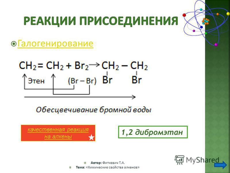 Галогенирование Автор: Фиткевич Т.А. Тема: «Химические свойства алкенов» 1,2 дибромэтан качественная реакция на алкены