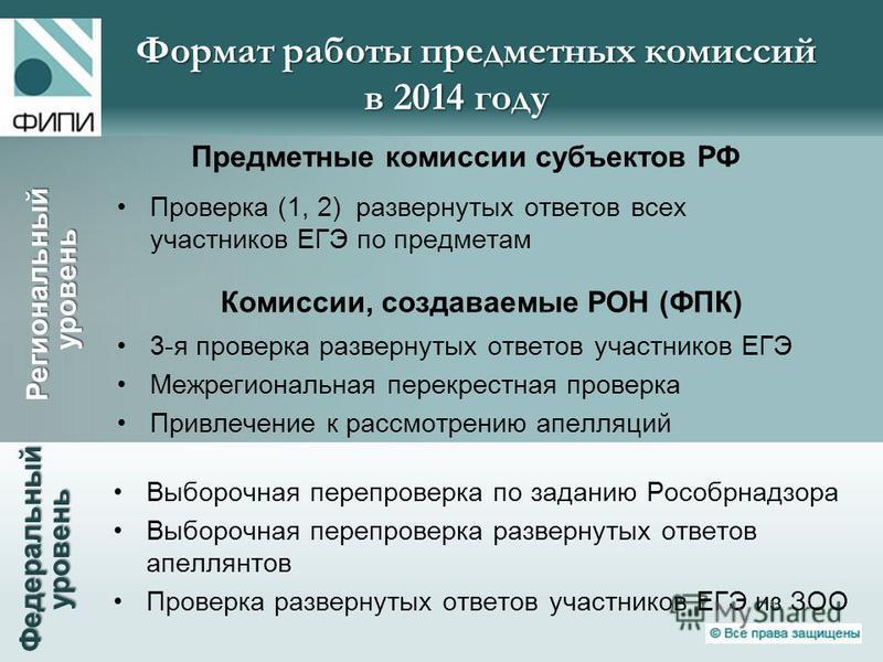 Формат работы предметных комиссий в 2014 году Формат работы предметных комиссий в 2014 году Предметные комиссии субъектов РФ Проверка (1, 2) развернутых ответов всех участников ЕГЭ по предметам Комиссии, создаваемые РОН (ФПК) 3-я проверка развернутых