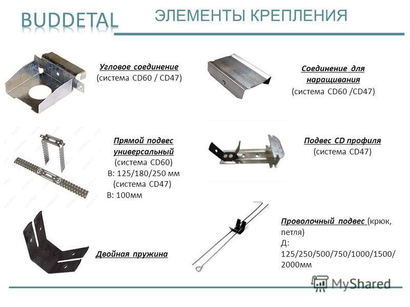 ЭЛЕМЕНТЫ КРЕПЛЕНИЯ Угловое соединение (система CD60 / CD47) Соединение для наращивания (система CD60 /CD47) Прямой подвес универсальный (система CD60) В: 125/180/250 мм (система CD47) В: 100 мм Двойная пружина Проволочный подвес (крюк, петля) Д: 125/