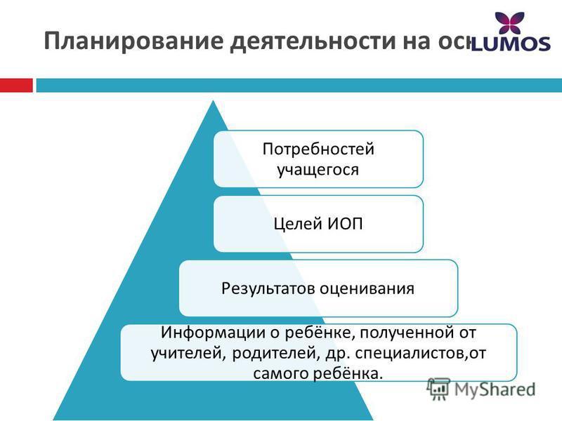 Потребностей учащегося Целей ИОПРезультатов оценивания Информации о ребёнке, полученной от учителей, родителей, др. специалистов, от самого ребёнка. Планирование деятельности на основе :