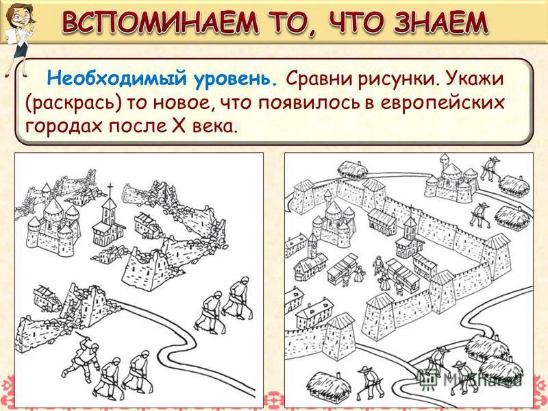 Необходимый уровень. Сравни рисунки. Укажи (раскрась) то новое, что появилось в европейских городах после X века.