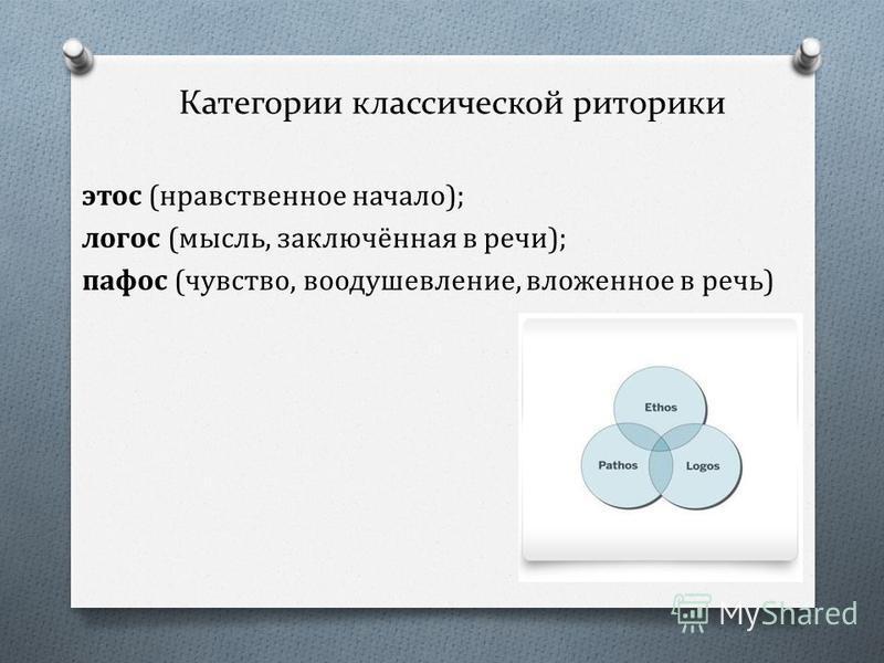 Категории классической риторики этос (нравственное начало); логос (мысль, заключённая в речи); пафос (чувство, воодушевление, вложенное в речь)