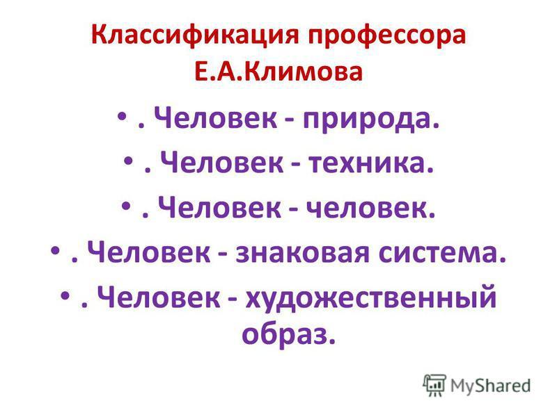 Классификация профессора Е.А.Климова. Человек - природа.. Человек - техника.. Человек - человек.. Человек - знаковая система.. Человек - художественный образ.