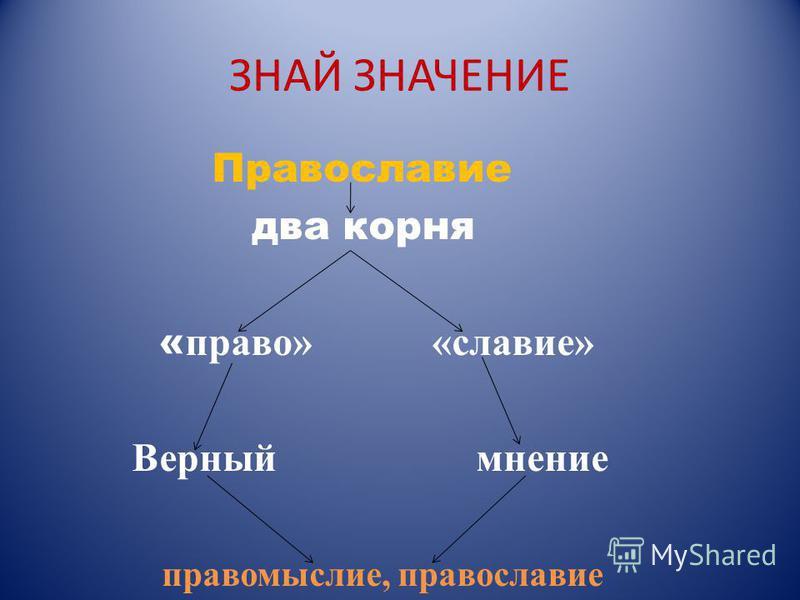 ЗНАЙ ЗНАЧЕНИЕ Православие два корня « право» «славие» Верный мнение правомыслие, православие
