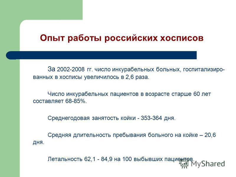 Опыт работы российских хосписов За 2002-2008 гг. число инкурабельных больных, госпитализированных в хосписы увеличилось в 2,6 раза. Число инкурабельных пациентов в возрасте старше 60 лет составляет 68-85%. Среднегодовая занятость койки - 353-364 дня.