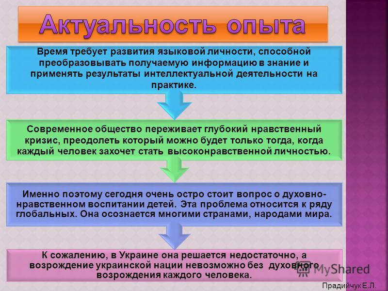 К сожалению, в Украине она решается недостаточно, а возрождение украинской нации невозможно без духовного возрождения каждого человека. Именно поэтому сегодня очень остро стоит вопрос о духовно- нравственном воспитании детей. Эта проблема относится к