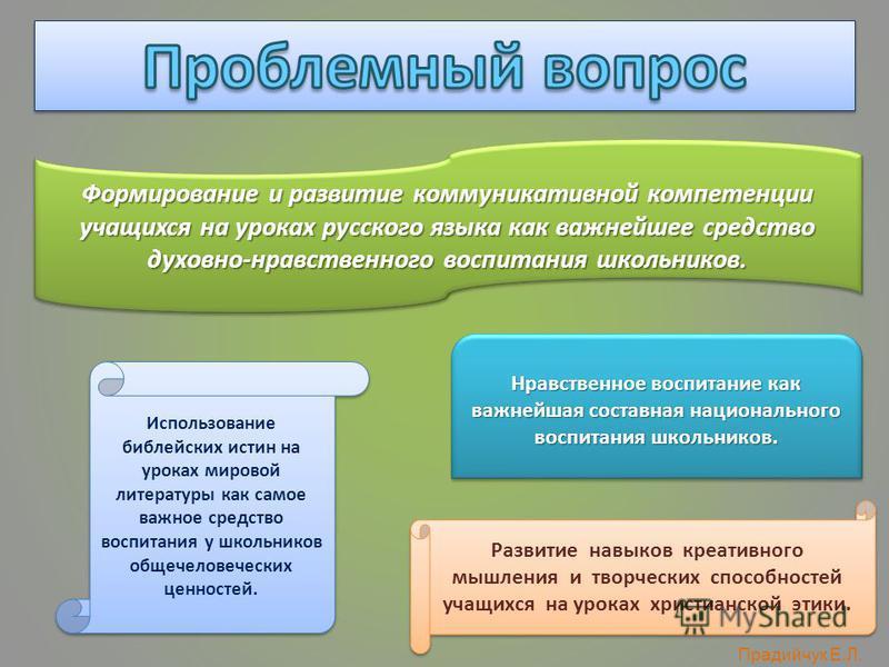 Формирование и развитие коммуникативной компетенции учащихся на уроках русского языка как важнейшее средство духовно-нравственного воспитания школьников. Использование библейских истин на уроках мировой литературы как самое важное средство воспитания