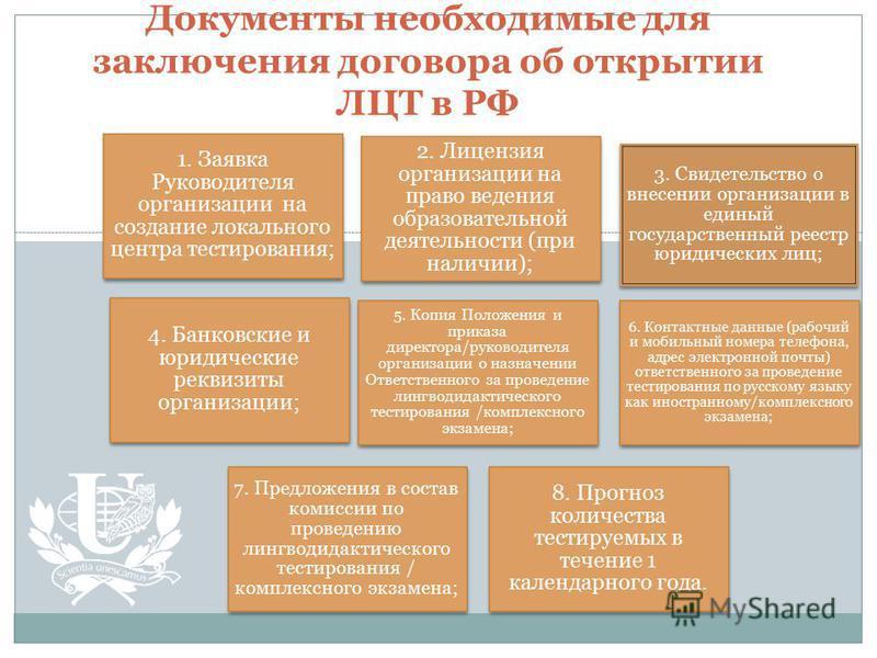 Документы необходимые для заключения договора об открытии ЛЦТ в РФ 2. Лицензия организации на право ведения образовательной деятельности (при наличии); 4. Банковские и юридические реквизиты организации; 1. Заявка Руководителя организации на создание