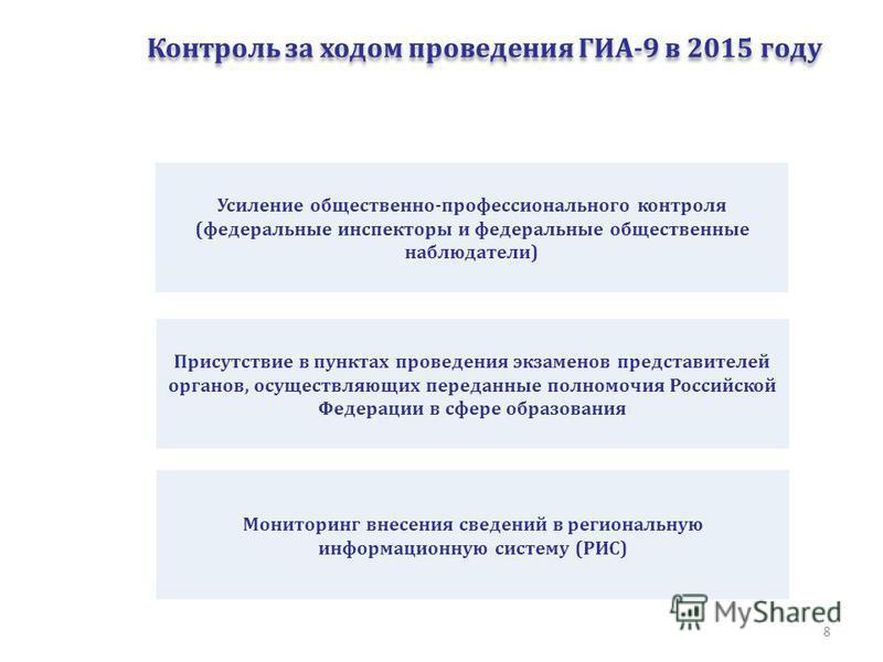 Контроль за ходом проведения ГИА-9 в 2015 году Усиление общественно-профессионального контроля (федеральные инспекторы и федеральные общественные наблюдатели) Присутствие в пунктах проведения экзаменов представителей органов, осуществляющих переданны