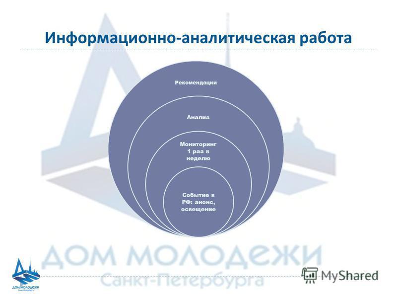 Информационно - аналитическая работа Рекомендации Анализ Мониторинг 1 раз в неделю Событие в РФ: анонс, освещение