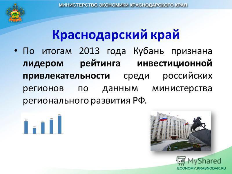 Краснодарский край По итогам 2013 года Кубань признана лидером рейтинга инвестиционной привлекательности среди российских регионов по данным министерства регионального развития РФ.