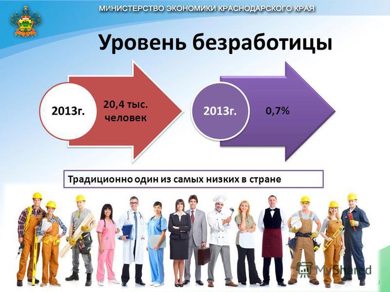 Уровень безработицы Традиционно один из самых низких в стране 20,4 тыс. человек 2013 г. 0,7% 2013 г.