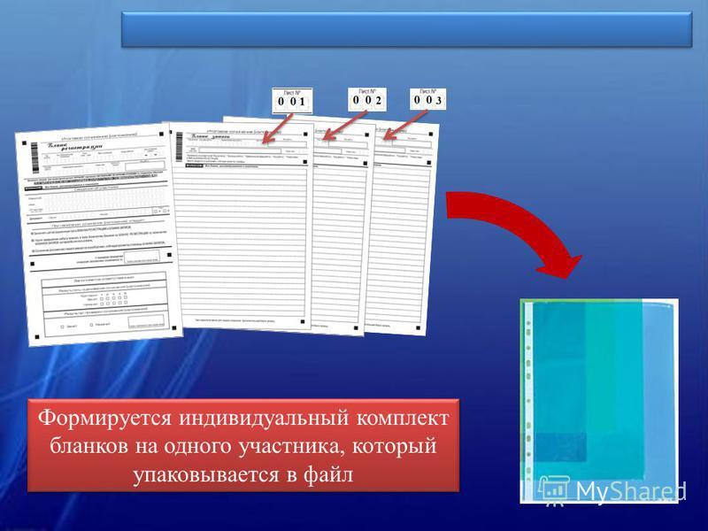Формируется индивидуальный комплект бланков на одного участника, который упаковывается в файл