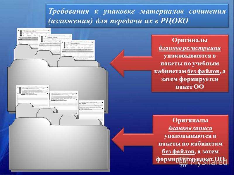 Требования к упаковке материалов сочинения (изложения) для передачи их в РЦОКО Оригиналы бланков регистрации упаковываются в пакеты по учебным кабинетам без файлов, а затем формируется пакет ОО Оригиналы бланков записи упаковываются в пакеты по кабин