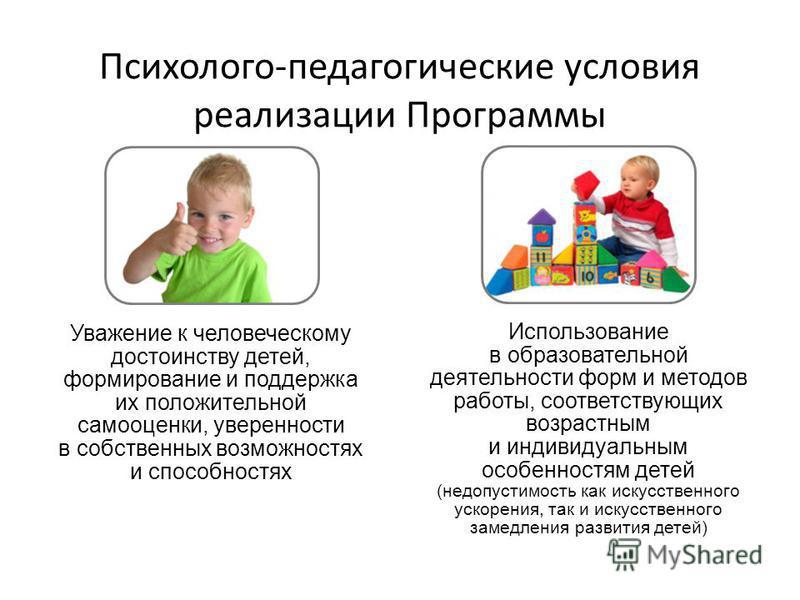 Психолого-педагогические условия реализации Программы 11 Уважение к человеческому достоинству детей, формирование и поддержка их положительной самооценки, уверенности в собственных возможностях и способностях Использование в образовательной деятельно