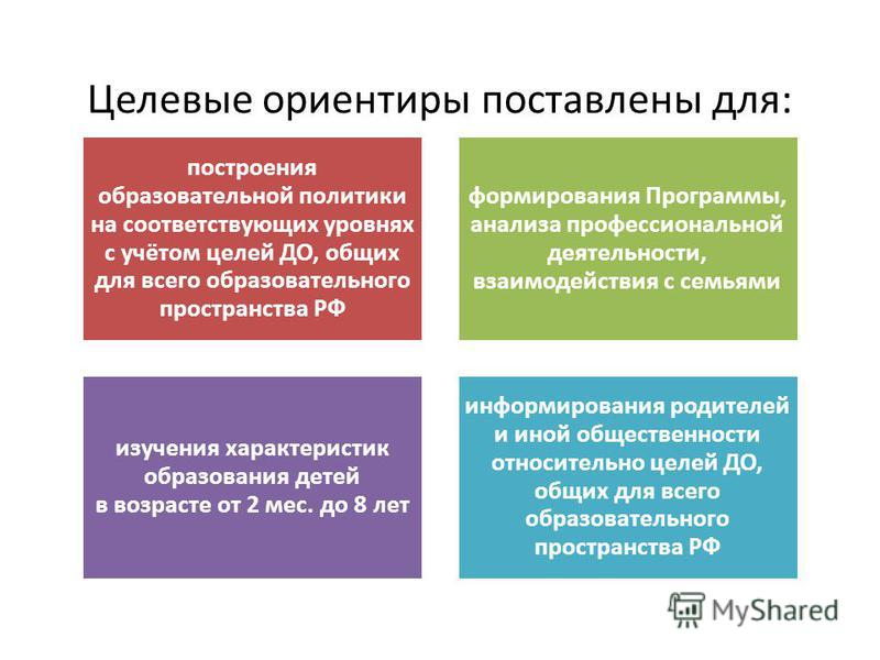 Целевые ориентиры поставлены для: 6 построения образовательной политики на соответствующих уровнях с учётом целей ДО, общих для всего образовательного пространства РФ формирования Программы, анализа профессиональной деятельности, взаимодействия с сем
