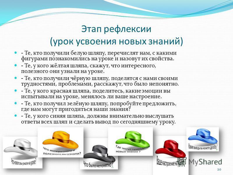 Этап рефлексии (урок усвоения новых знаний) - Те, кто получили белую шляпу, перечислят нам, с какими фигурами познакомились на уроке и назовут их свойства. - Те, у кого жёлтая шляпа, скажут, что интересного, полезного они узнали на уроке. - Те, кто п