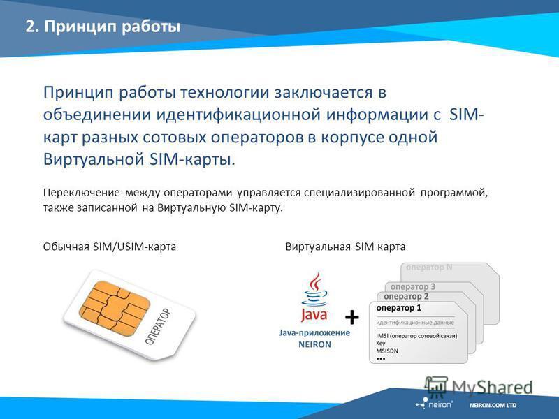 2. Принцип работы Принцип работы технологии заключается в объединении идентификационной информации с SIM- карт разных сотовых операторов в корпусе одной Виртуальной SIM-карты. Переключение между операторами управляется специализированной программой,