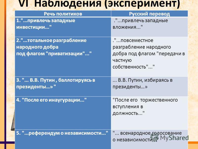 VI Наблюдения (эксперимент) Речь политиков Русский перевод 1.