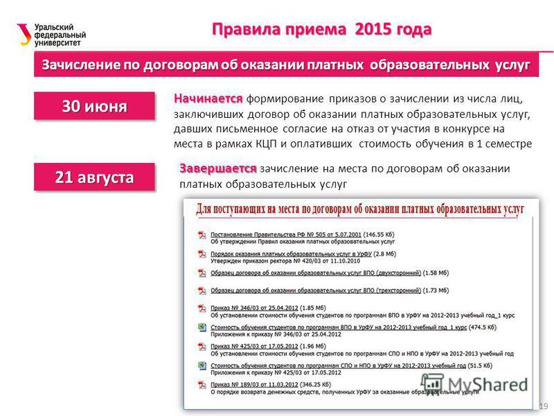 Зачисление по договорам об оказании платных образовательных услуг Правила приема 2015 года 19 30 июня Начинается Начинается формирование приказов о зачислении из числа лиц, заключивших договор об оказании платных образовательных услуг, давших письмен