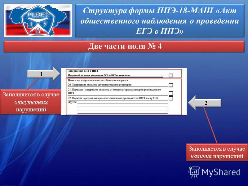 Структура формы ППЭ-18-МАШ «Акт общественного наблюдения о проведении ЕГЭ в ППЭ» Две части поля 4 Заполняется в случае отсутствия нарушений Заполняется в случае наличия нарушений 2 2 1 1