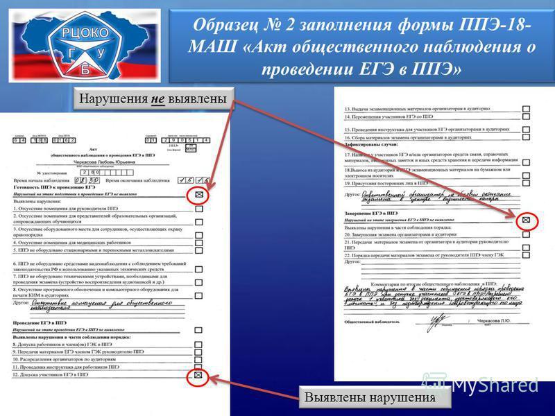 Образец 2 заполнения формы ППЭ-18- МАШ «Акт общественного наблюдения о проведении ЕГЭ в ППЭ» Нарушения не выявлены Выявлены нарушения