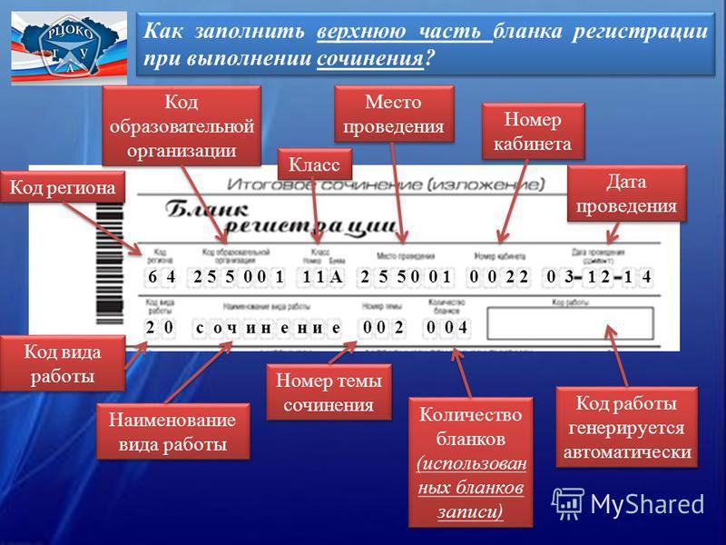 Как заполнить верхнюю часть бланка регистрации при выполнении сочинения? Код работы генерируется автоматически 6 4 2 5 5 0 0 1 1 1 А 2 5 5 0 0 1 0 0 2 2 0 3 1 2 1 4 Код региона Код образовательной организации Класс Место проведения Номер кабинета Дат