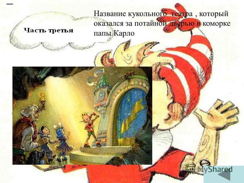 Название кукольного театра, который оказался за потайной дверью в коморке папы Карло