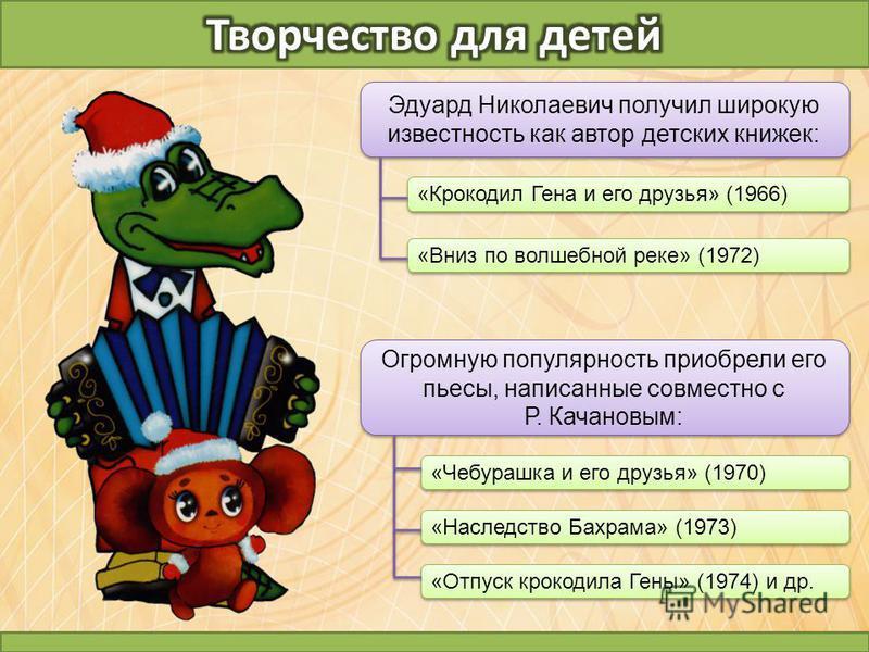 Огромную популярность приобрели его пьесы, написанные совместно с Р. Качановым: Огромную популярность приобрели его пьесы, написанные совместно с Р. Качановым: «Чебурашка и его друзья» (1970) «Наследство Бахрама» (1973) «Отпуск крокодила Гены» (1974)