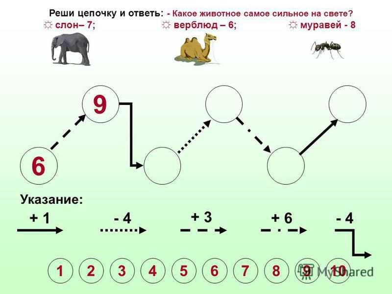 6 Указание: + 1- 4 + 3 + 6- 4 Реши цепочку и ответь: - Какое животное самое сильное на свете? слон– 7; верблюд – 6; муравей - 8 1 2345678910