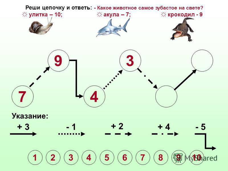7 9 4 Указание: + 3- 1 + 2 + 4- 5 Реши цепочку и ответь: - Какое животное самое зубастое на свете? улитка – 10; акула – 7; крокодил - 9 1 2345678910