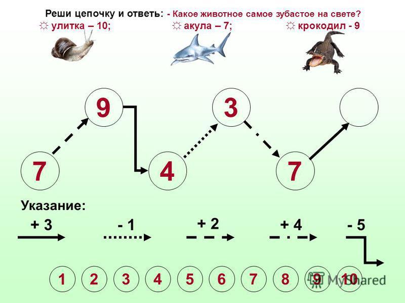 7 9 4 3 Указание: + 3- 1 + 2 + 4- 5 Реши цепочку и ответь: - Какое животное самое зубастое на свете? улитка – 10; акула – 7; крокодил - 9 1 2345678910
